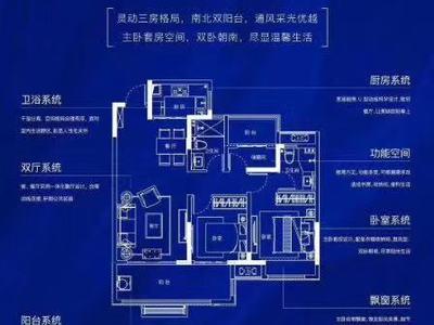 高铁站旁蓝光雍锦湾,风景好,采光佳,