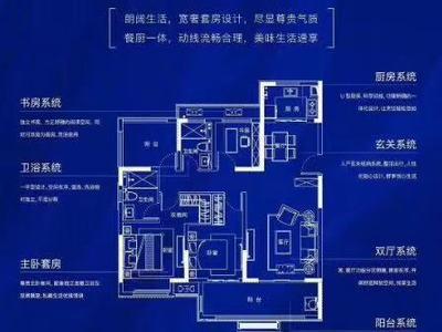 城南高铁新城 蓝光雍锦湾 毛坯小高层 均价5000 首付两成