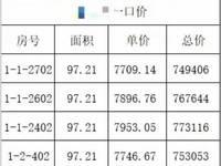 出售国兴 翡翠公馆特价房3室2厅1卫99平米75万住宅